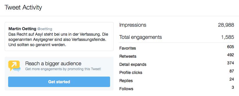 Tweet Statistik